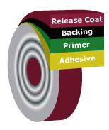 Tape Layers Infographic